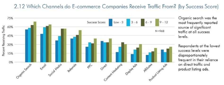pentingnya SEO untuk toko online ecommerce