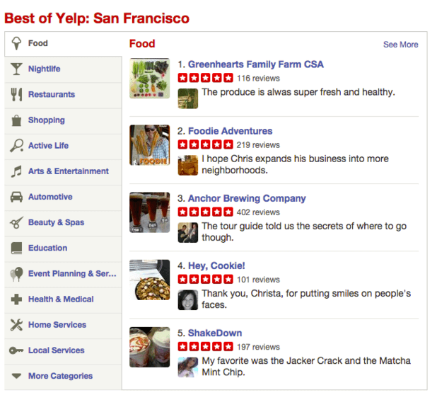Yelp-Reviews-buattokoonlineid