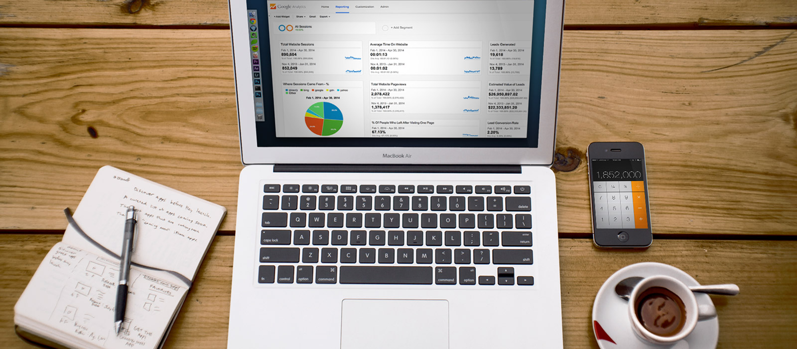 Panduan Sederhana Mengenai Google Analytics Untuk Ecommerce