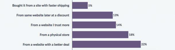 alasan shopper kembali pada produk yang sudah mereka tinggalkan