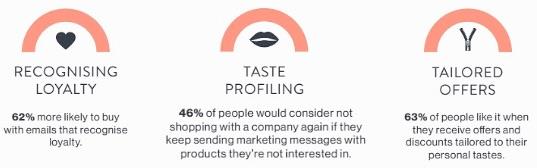 karakteristik konsumen - ometria