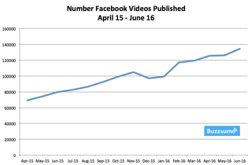 belajar Facebook Marketing - Iklan di Facebook