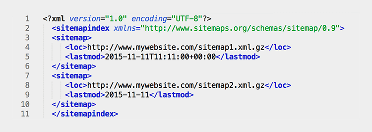 index sitemap of the sitemap