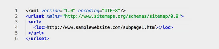 struktur XML sitemap