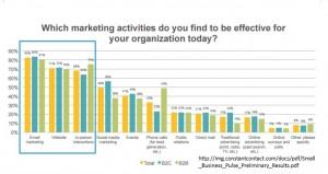 5-cara-efektif-dalam-mendapatkan-email-konsumen-bagi-e-commerce-anda