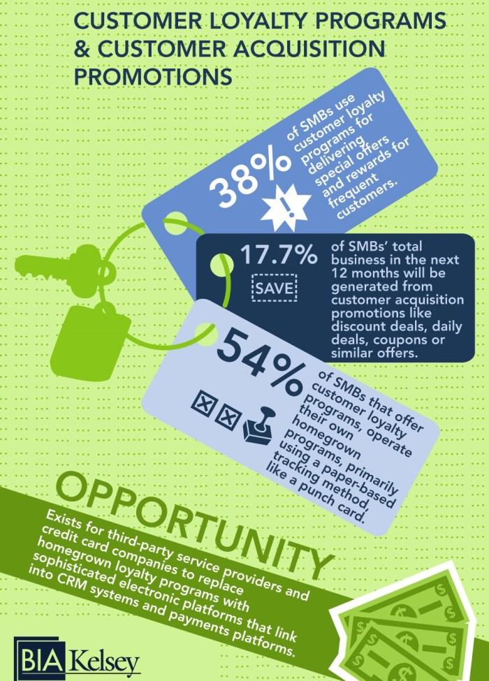 penawaran-dapat-mendongkrak-pendapatan-dan-penjualan-online-secara-keseluruhan