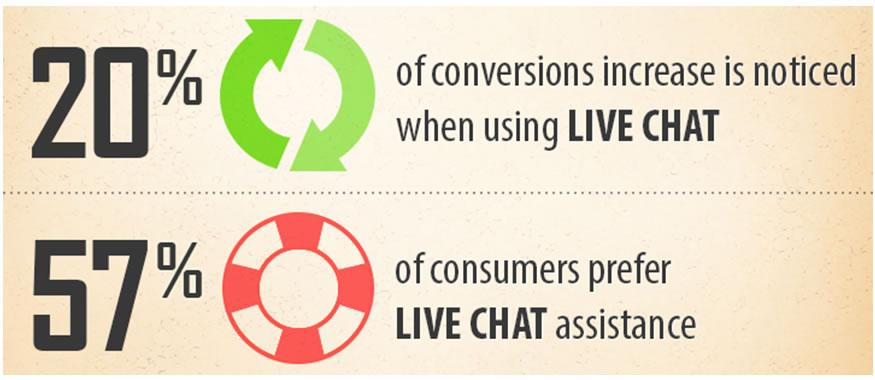 live-chat-merupkan-salah-satu-faktor-terpenting-bagi-sebuah-ecommerce
