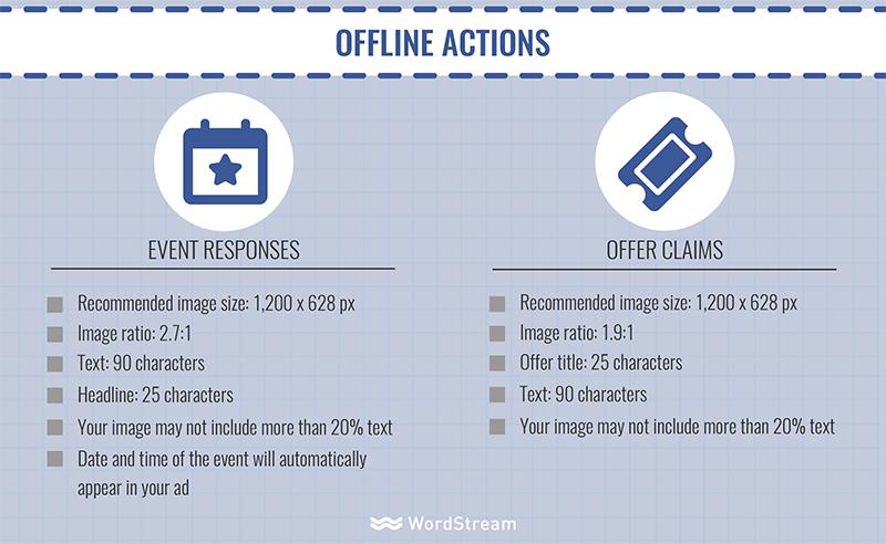 cara-membuat-iklan-facebook-untuk-objective-offline-actions