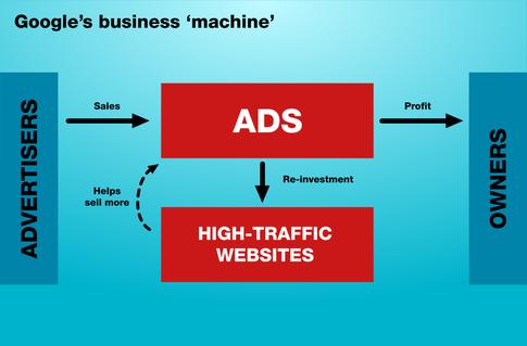 cara-menjadi-pengusaha-online