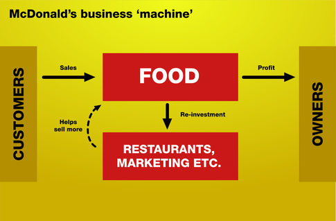 cara-menjadi-pengusaha