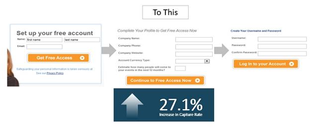 contoh-penggunaan-form-untuk-mendapatkan-email-pelanggan-yang-efektif