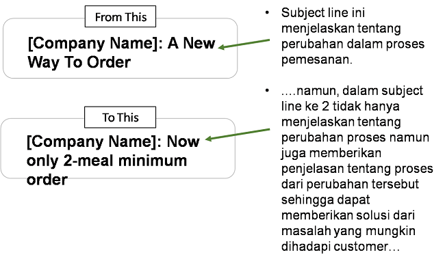 contoh-subject-line-yang-efektif-dalam-email-marketing
