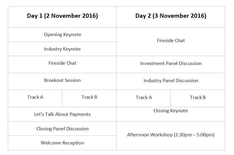 e2ecommerce-konferensi-terbesar-bagi-pelaku-ecommerce-indonesia