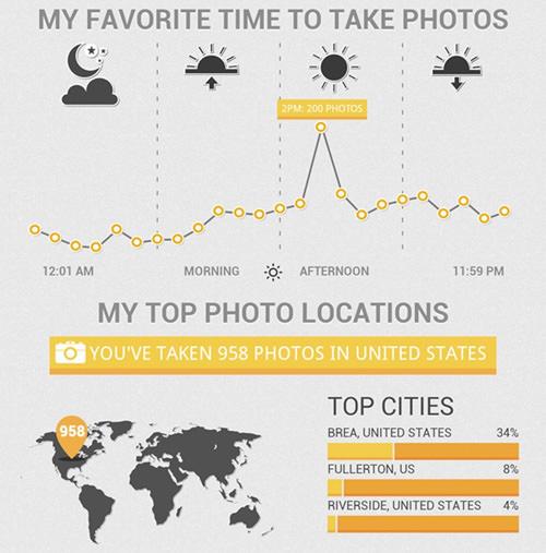 ifoto-free-tools-membuat-infografis