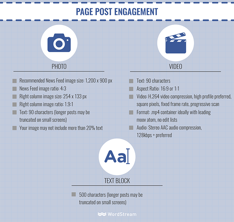 iklan-facebook-tipe-traffic-conversions-untuk-objective-page-post-engagement