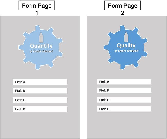 memisahkan-form-untuk-mendapatkan-email-pelanggan