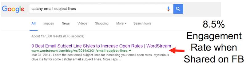 pengaruh-engagement-rate-terhadap-organic-click-through-rate-1