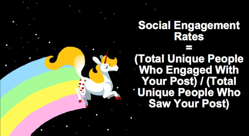 social-engagement-rate