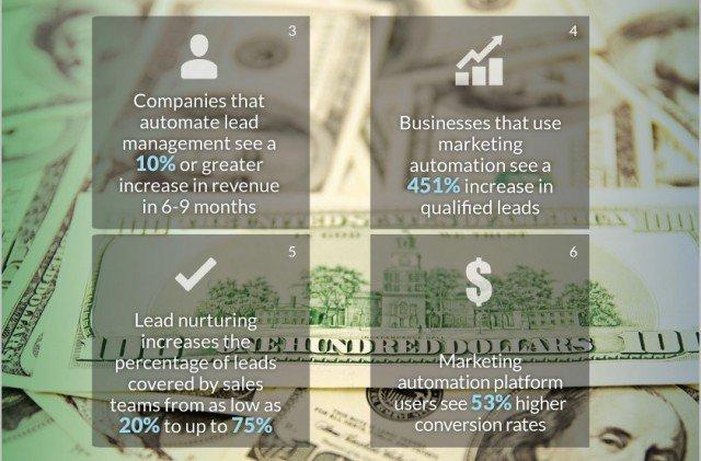 personalisasi-email-untuk-meningkatkan-ecommerce-retention-rate