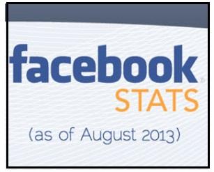 Cara Promosi Di Facebook 55 Tips Jitu Memposting Di Facebook Buat Toko Online