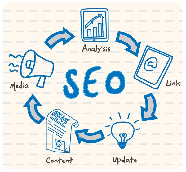 Crawling dan Indexing Menaikkan Ranking di Google Dengan 5 Langkah Ini