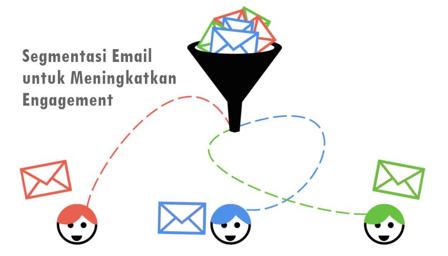 Gunakan Email List Segmentation Untuk Meningkatkan Engagement Audience