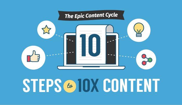 10-langkah-untuk-menghasilkan-konten-yang-akan-diklik