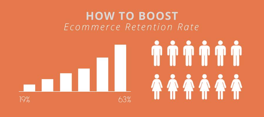 cara-meningkatkan-retention-rates-dan-profit-untuk-ecommerce