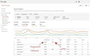 menampilkan search volume di google search console