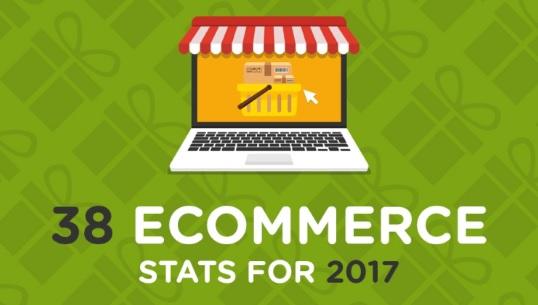 statistik ecommerce - cara membuat toko online