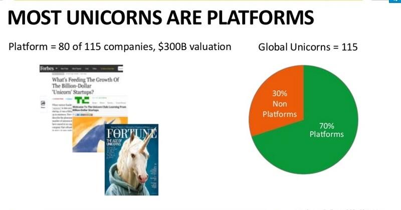 kebanyakan unicorn adalah platform